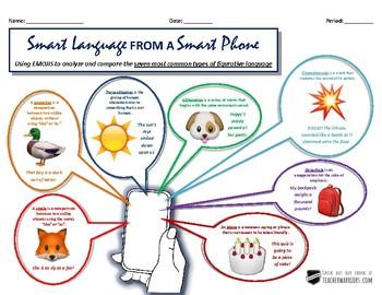 FIGURATIVE LANGUAGE Identification Chart