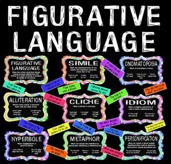 FIGURATIVE LANGUAGE TEACHING RESOURCES display posters ENGLISH KS2 KS3 KS4