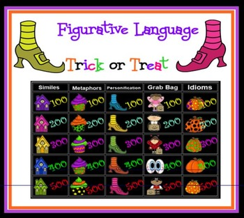 FIGURATIVE LANGUAGE Trick or Treat Jeopardy