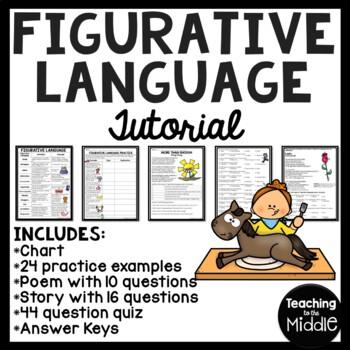 FIGURATIVE LANGUAGE remediation/tutoring lesson, chart, po
