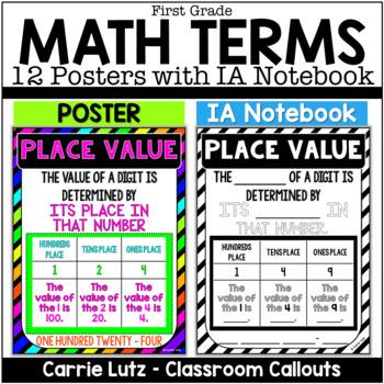 Interactive Math Notebook Fill Ins