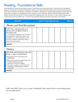 FILL and SAVE Fifth Grade (5th Grade) ELA CCSS Checklist and Report Document