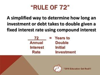 FINANCIAL LITERACY - RULE OF 72 POWERPOINT PRESENTATION