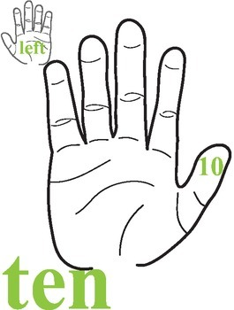 FINGER COUNTING POSTERS 1-12 LEFT RIGHT LEFT
