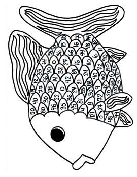 FISH-TIPLICATION