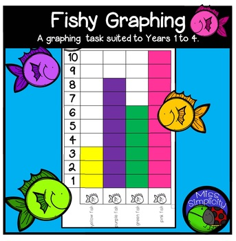 FISHY GRAPHING task or assessment STATISTICS & PROBABILITY digital technology