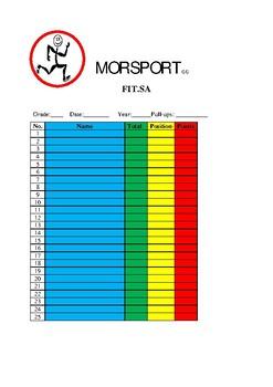 FIT.SA Program Recording Data Sheets