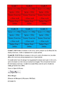 FIT.SA - REVISED - AGE APPROPRIATE PROGRAM. Gr. 1-12