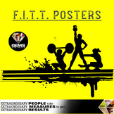 PE Posters!  The F.I.T.T. Principle in Color!