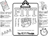 FITT Principle Doodle Notes