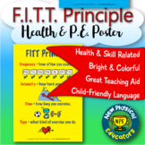 FITT Principle  Health and Physical Education Poster