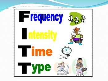 FITT Principle PowerPoint