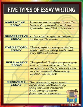 FIVE TYPES OF ESSAY WRITING