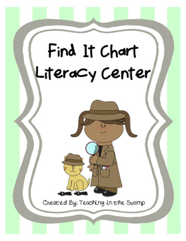 Find It Chart Reading Center