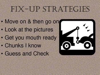 FIx-It Strategies