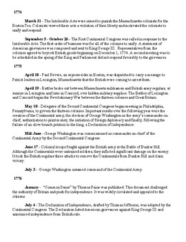 FL Civics: Colonial Grievances Leading to Declaration of Independence SS.7.C.1.3