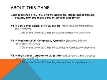 FL Civics EOC Review Game - Jeopardy-esk