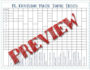 FL Envision Math Topic Test