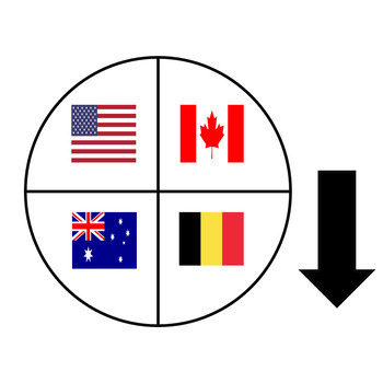 FLAGS OF THE WORD ADPATED BOOK COUNTING 1 TO 10