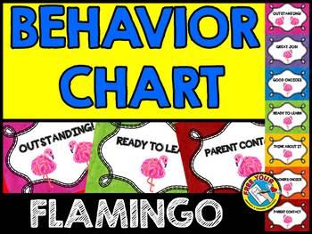 FLAMINGO CLASSROOM DECOR: FLAMINGO BEHAVIOR CHART (BEHAVIOR MANAGEMENT CHART)