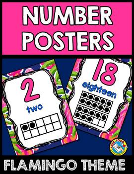 FLAMINGO CLASSROOM DECOR NUMBER POSTERS WITH TEN FRAMES NUMBERS 1-20