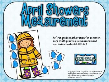 April Showers Measurement