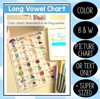 Long Vowel Chart