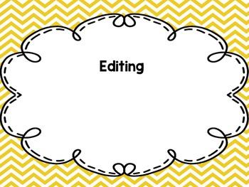 The Writing Process {Editable}