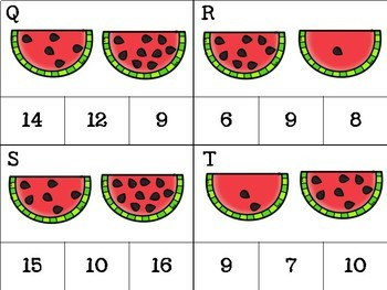 Watermelon Counting Number Clip Cards