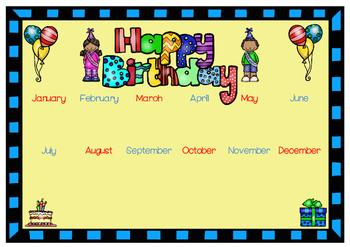 editable class BIRTHDAY poster