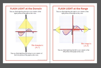 FLASH LIGHT - Domain, Range, and Function Investigation & Games
