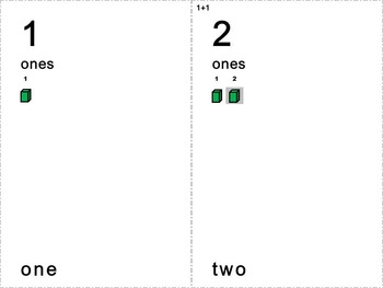 BASE 10 MATH Flashcards/Teaching Tool (10s and 1s Blocks)