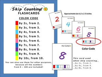 SKIP COUNTING - Flashcards!