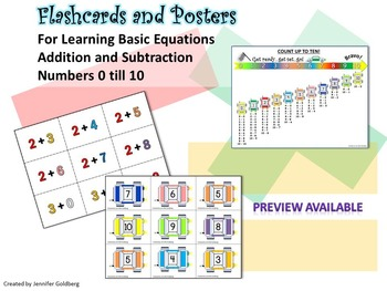 FLASHCARDS & POSTERS: Basic Equations, Addition/Subtraction, 0-10, 1st Grade CCS