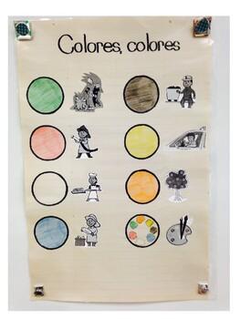 FLES Spanish Anchor Chart Ideas