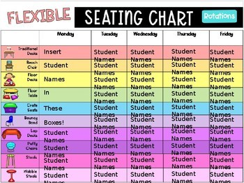FLEXIBLE SEATING ROTATING SEATING CHART