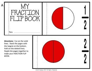 FLIP BOOK FRACTION MODELS Virgina SOL 1.3