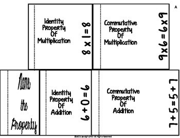 FLIP BOOK  Commutative and Identity Properties Virginia SOL 3.20