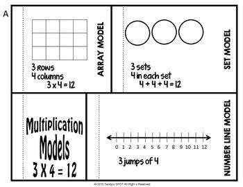 FLIP BOOK Multiplication Models Virginai SOL 3.6