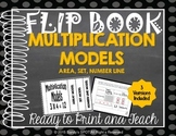 FLIP BOOK Multiplication Models Virginai SOL 3.4