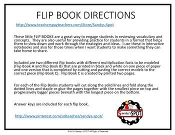 FLIP BOOK Multiplication Models Virginai SOL 3.4