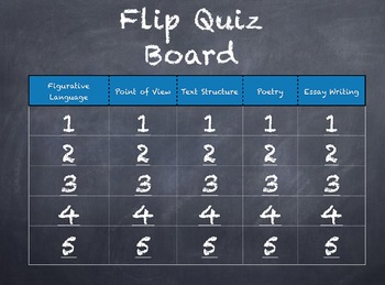 FLIP QUIZ: A Jeopardy Like ELA Review Game!