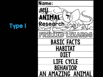 FLIPBOOK SET : Frilled Lizards - Australian Animals : Research, Report