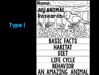 FLIPBOOK SET : Kakapos - New Zealand Animals : Research, Report, Endangered
