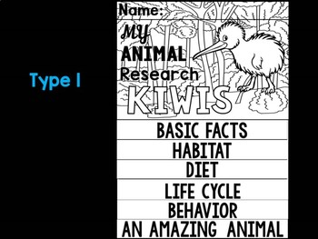 FLIPBOOK SET : Kiwis - New Zealand Animals : Research, Report, Birds