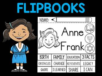 FLIPBOOKS : Anne Frank