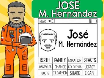 FLIPBOOKS SET : José M. Hernández  - Latino & Hispanic Heritage