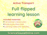 FLIPPED LEARNING: Active Transport