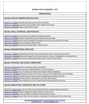 FLORIDA ART K-5 Quick Reference Sheets