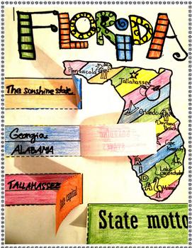 FLORIDA FOLDABLE